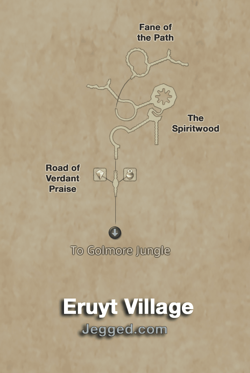 Map of the Eruyt Village